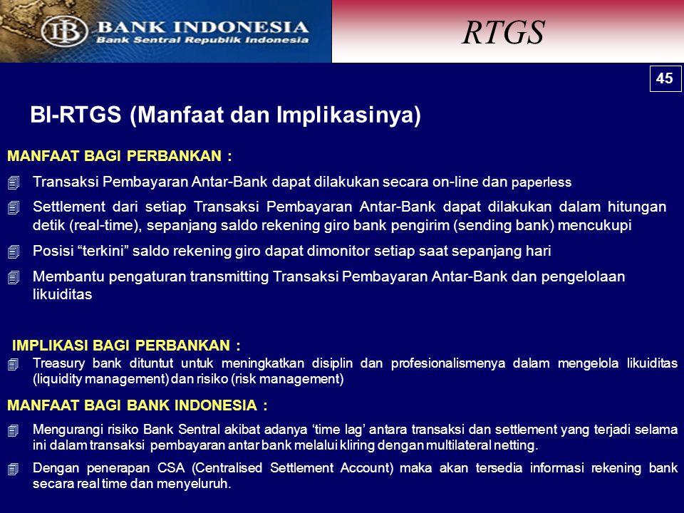 BI-RTGS (Manfaat dan Implikasinya)