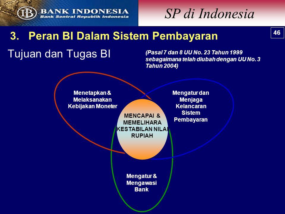 SP di Indonesia 3. Peran BI Dalam Sistem Pembayaran
