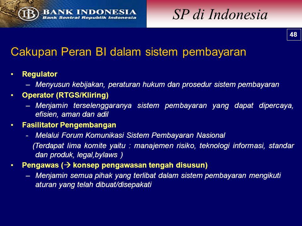 Cakupan Peran BI dalam sistem pembayaran