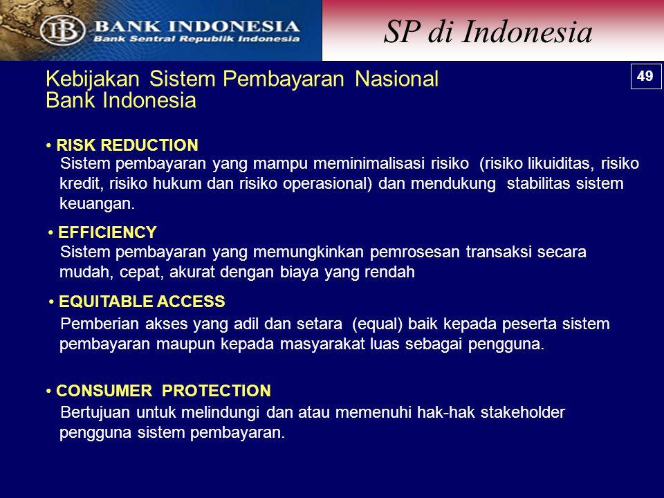 Kebijakan Sistem Pembayaran Nasional Bank Indonesia