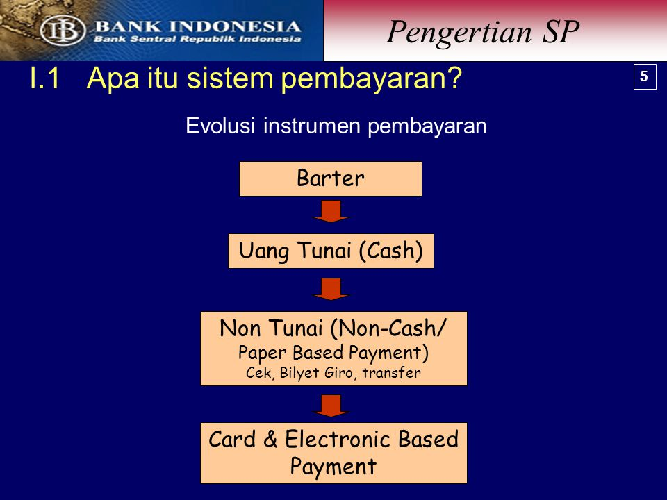 I.1 Apa itu sistem pembayaran