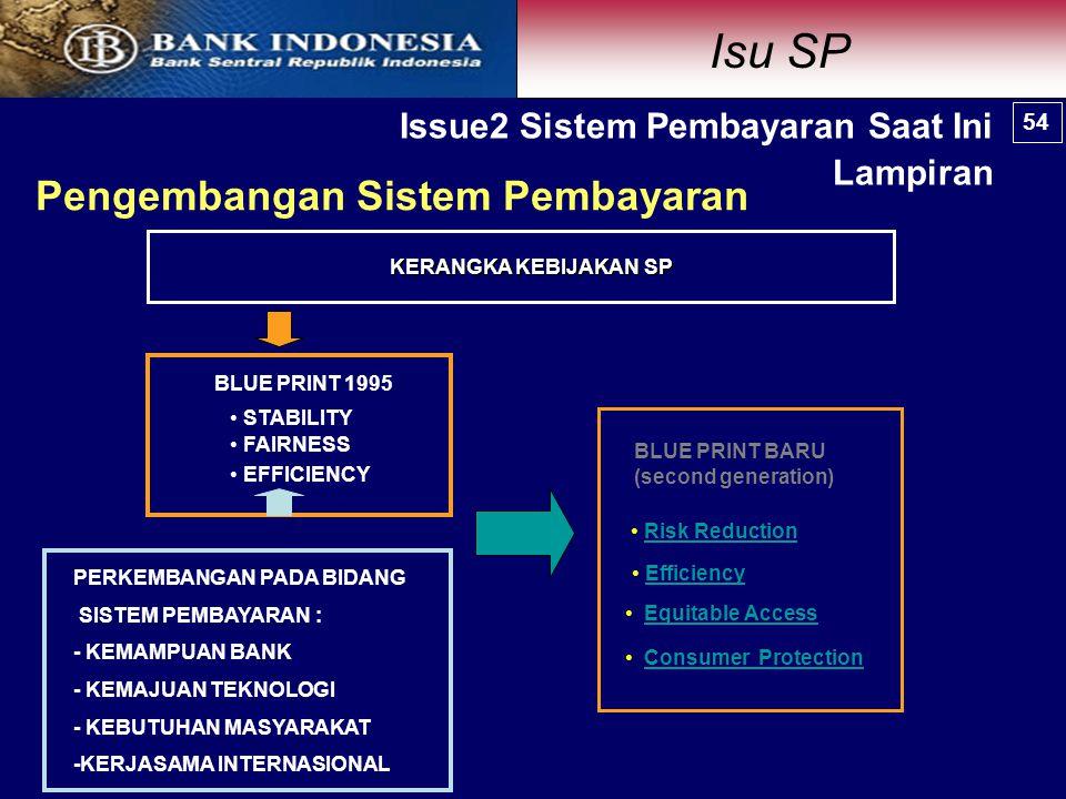 Pengembangan Sistem Pembayaran