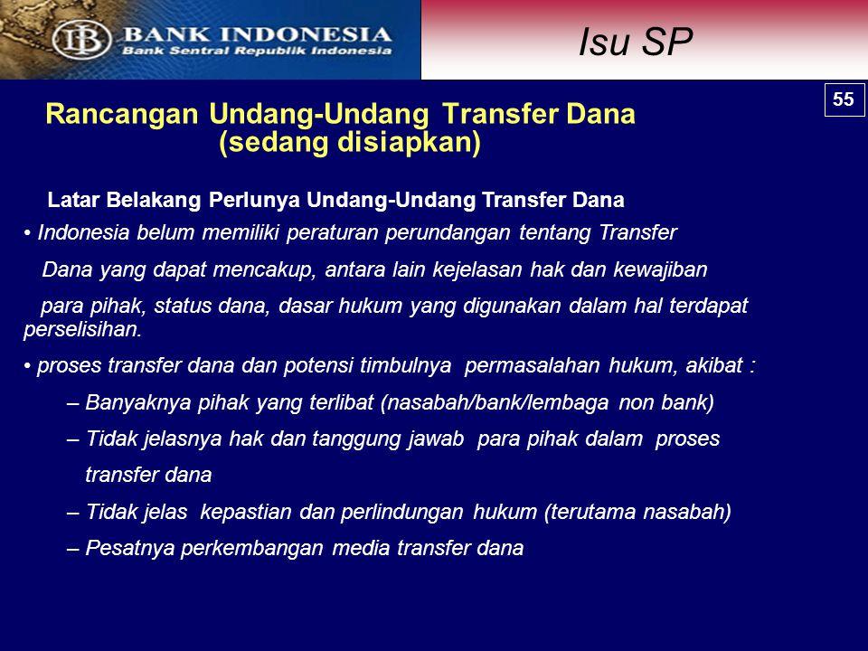 Rancangan Undang-Undang Transfer Dana (sedang disiapkan)