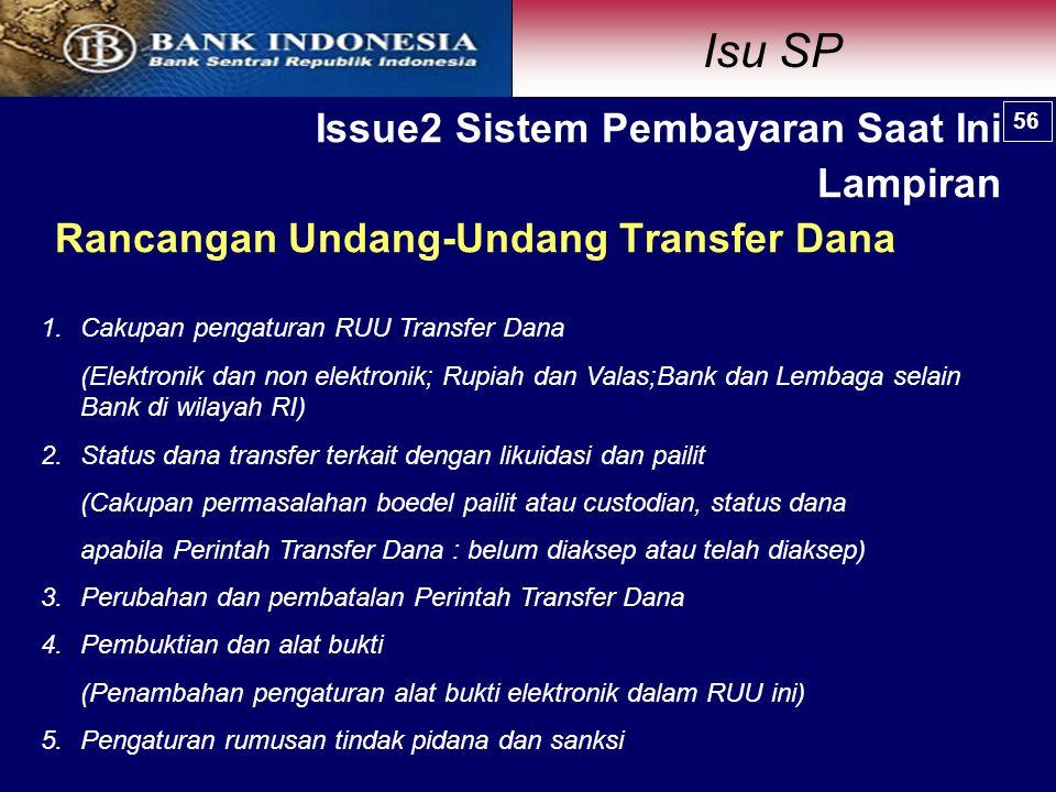 Rancangan Undang-Undang Transfer Dana