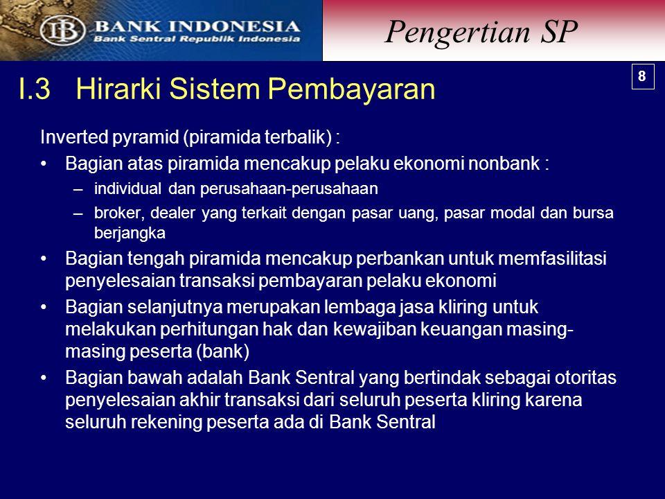I.3 Hirarki Sistem Pembayaran