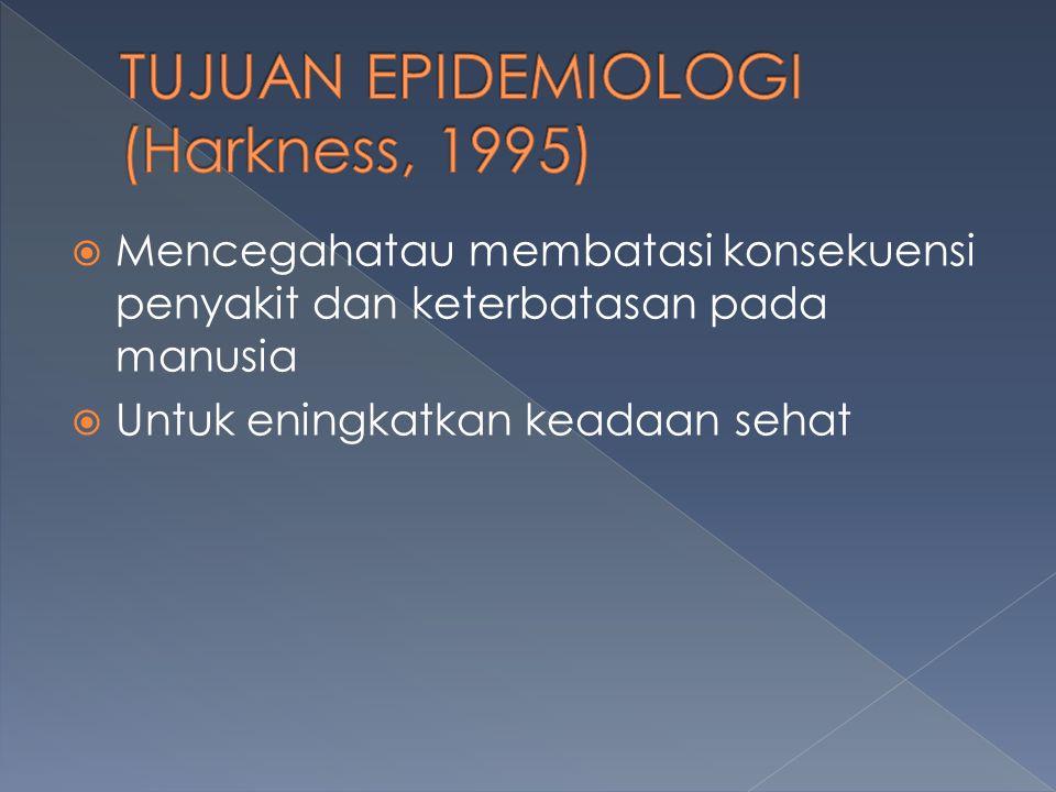 TUJUAN EPIDEMIOLOGI (Harkness, 1995)