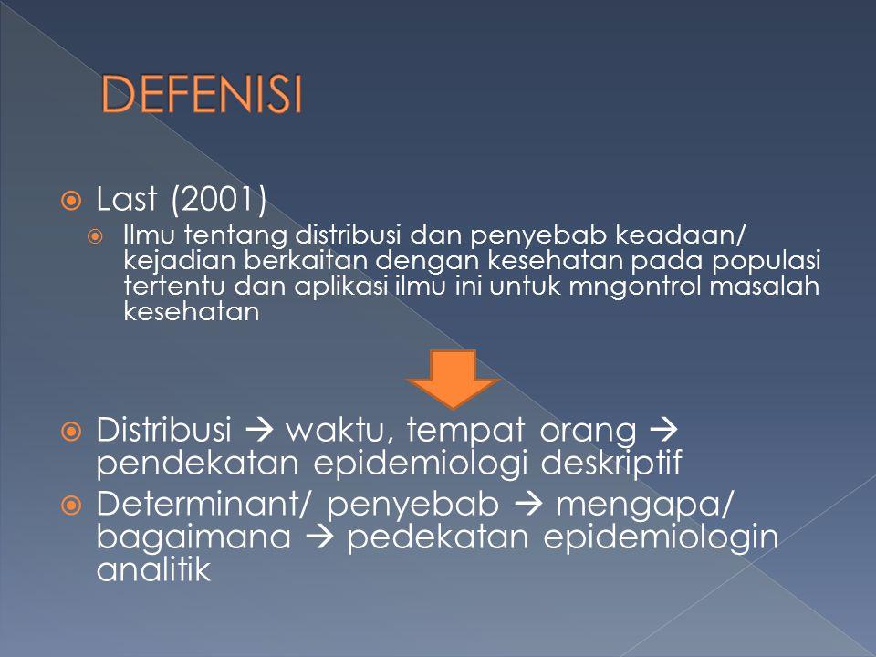 DEFENISI Last (2001)