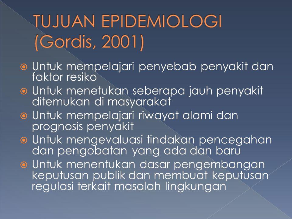 TUJUAN EPIDEMIOLOGI (Gordis, 2001)