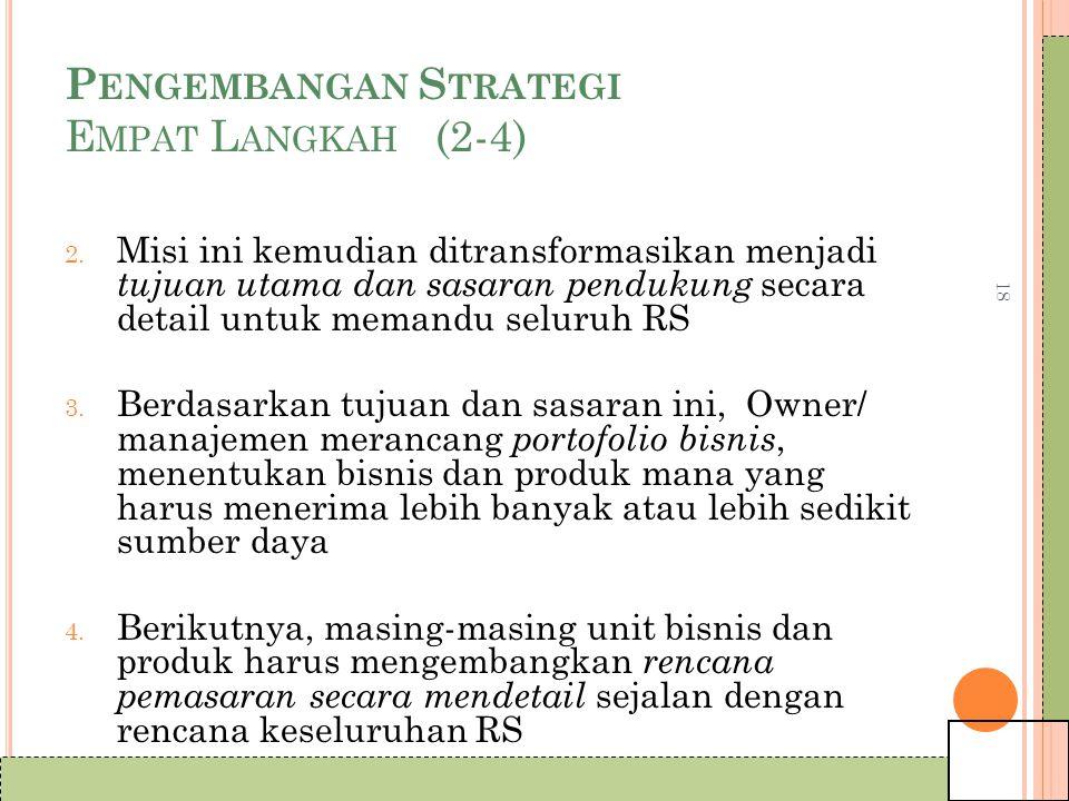 Pengembangan Strategi Empat Langkah (2-4)