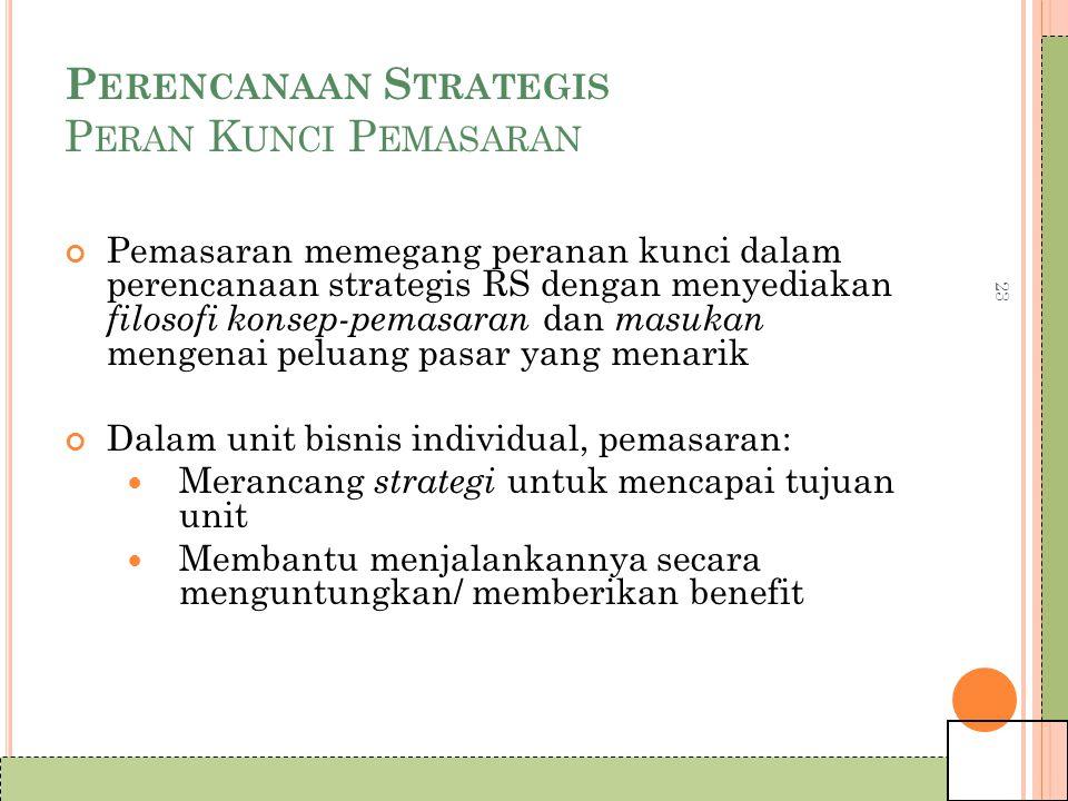 Perencanaan Strategis Peran Kunci Pemasaran