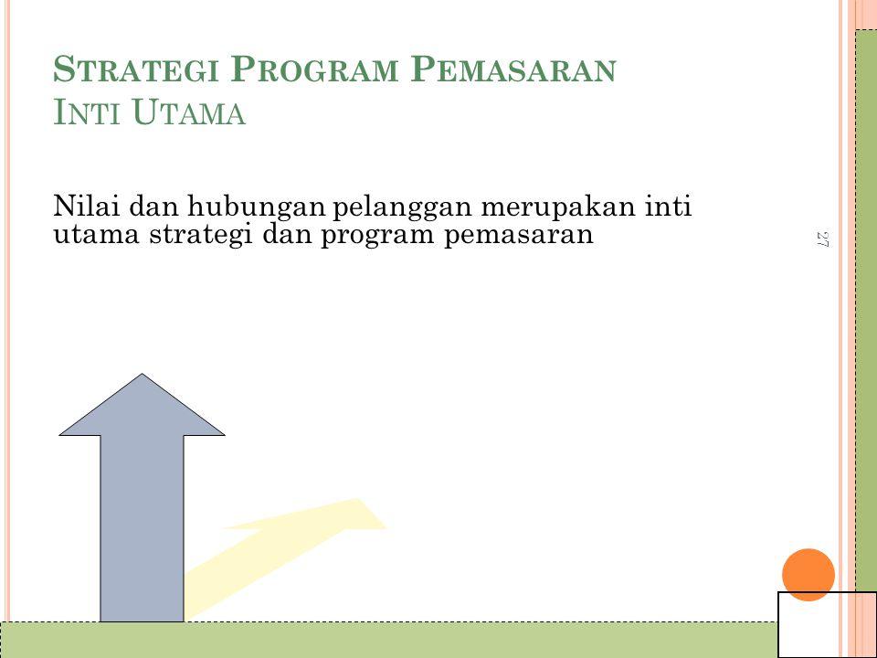 Strategi Program Pemasaran Inti Utama