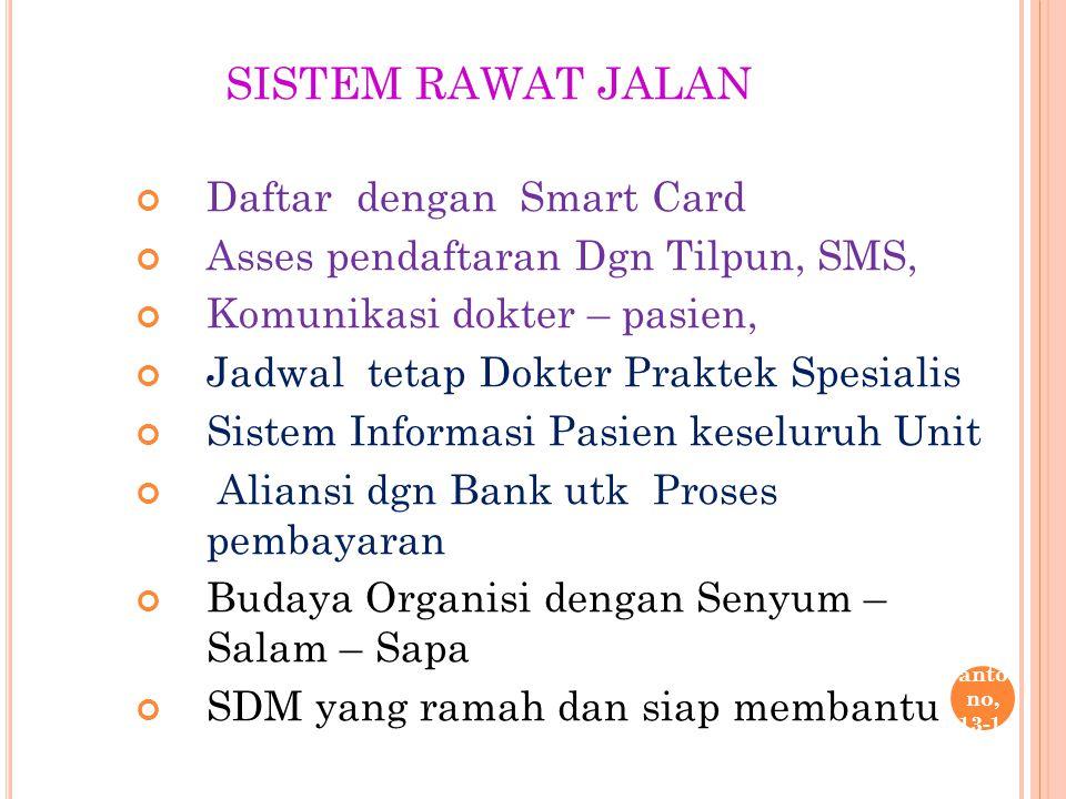 SISTEM RAWAT JALAN Daftar dengan Smart Card