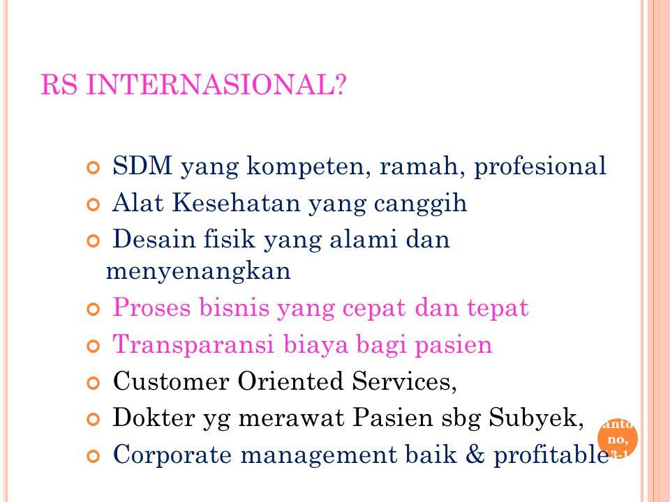 RS INTERNASIONAL SDM yang kompeten, ramah, profesional