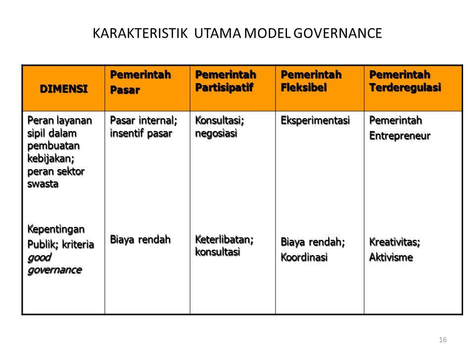 KARAKTERISTIK UTAMA MODEL GOVERNANCE
