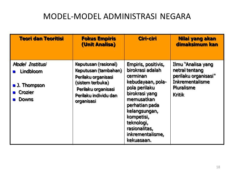 MODEL-MODEL ADMINISTRASI NEGARA