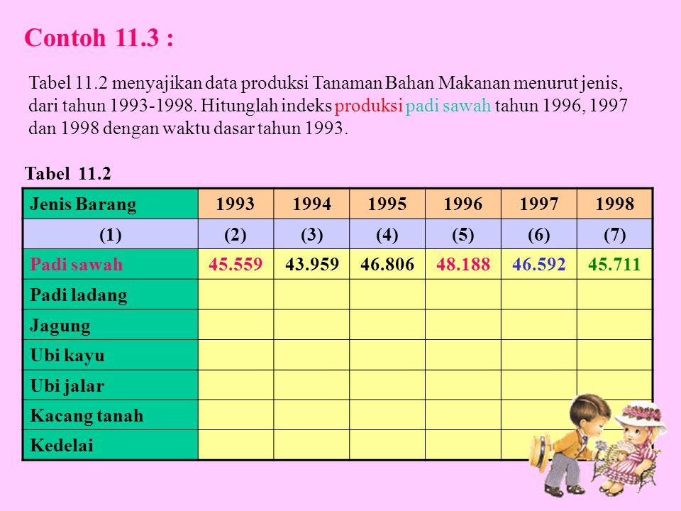 Contoh 11.3 : Tabel 11.2 menyajikan data produksi Tanaman Bahan Makanan menurut jenis,