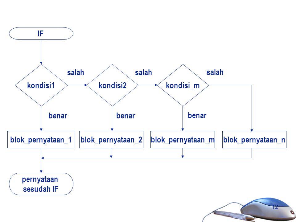 IF kondisi1. blok_pernyataan_1. pernyataan. sesudah IF. benar. salah. blok_pernyataan_2. kondisi2.