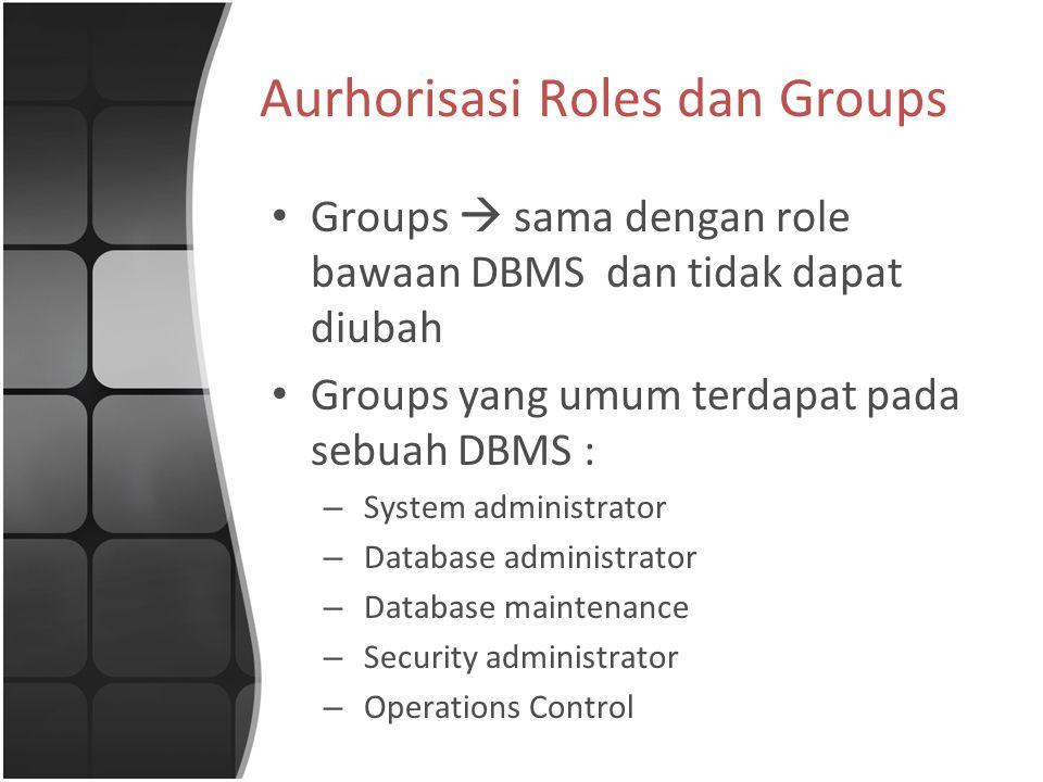 Aurhorisasi Roles dan Groups