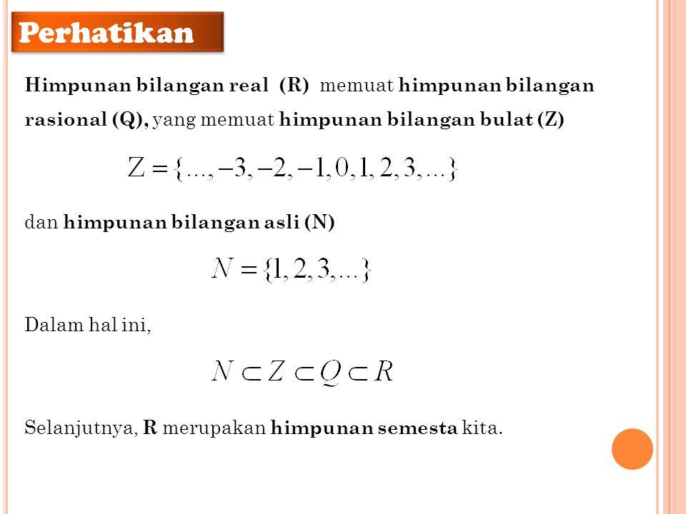 Perhatikan Himpunan bilangan real (R) memuat himpunan bilangan rasional (Q), yang memuat himpunan bilangan bulat (Z)