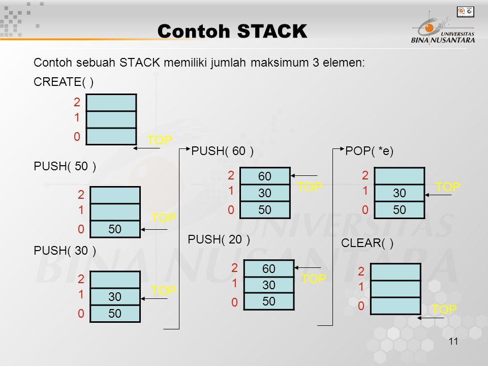 Contoh STACK Contoh sebuah STACK memiliki jumlah maksimum 3 elemen: