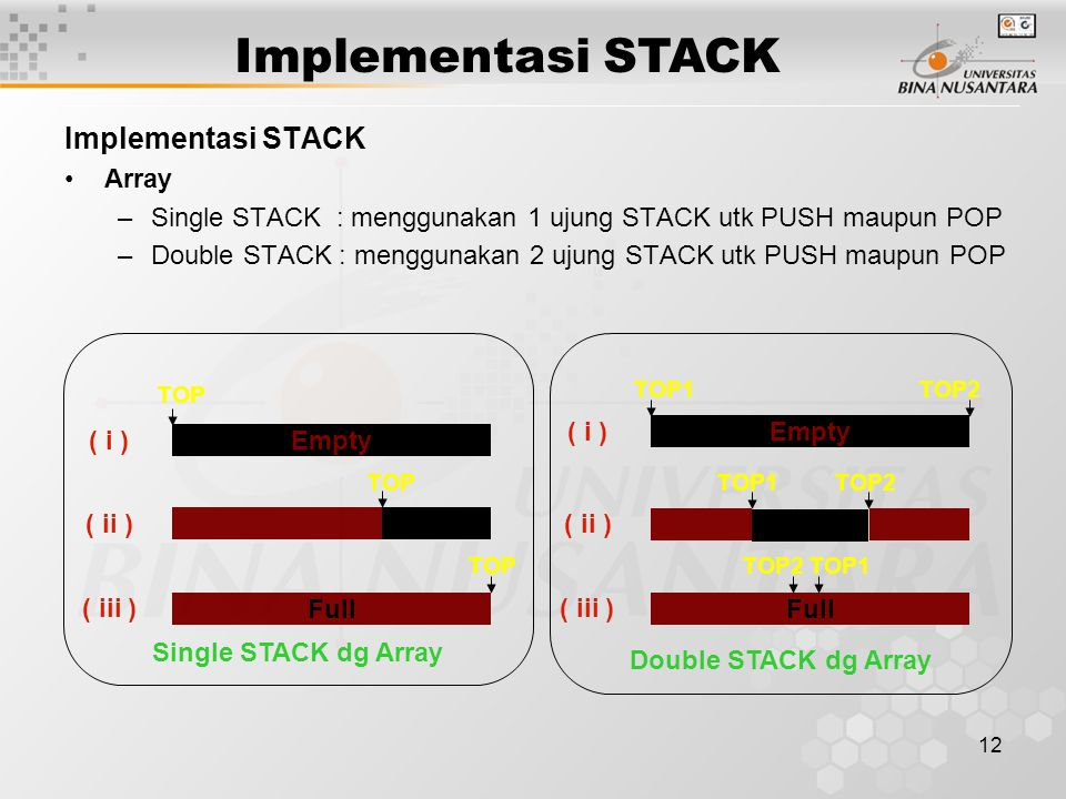 Implementasi STACK Implementasi STACK Array