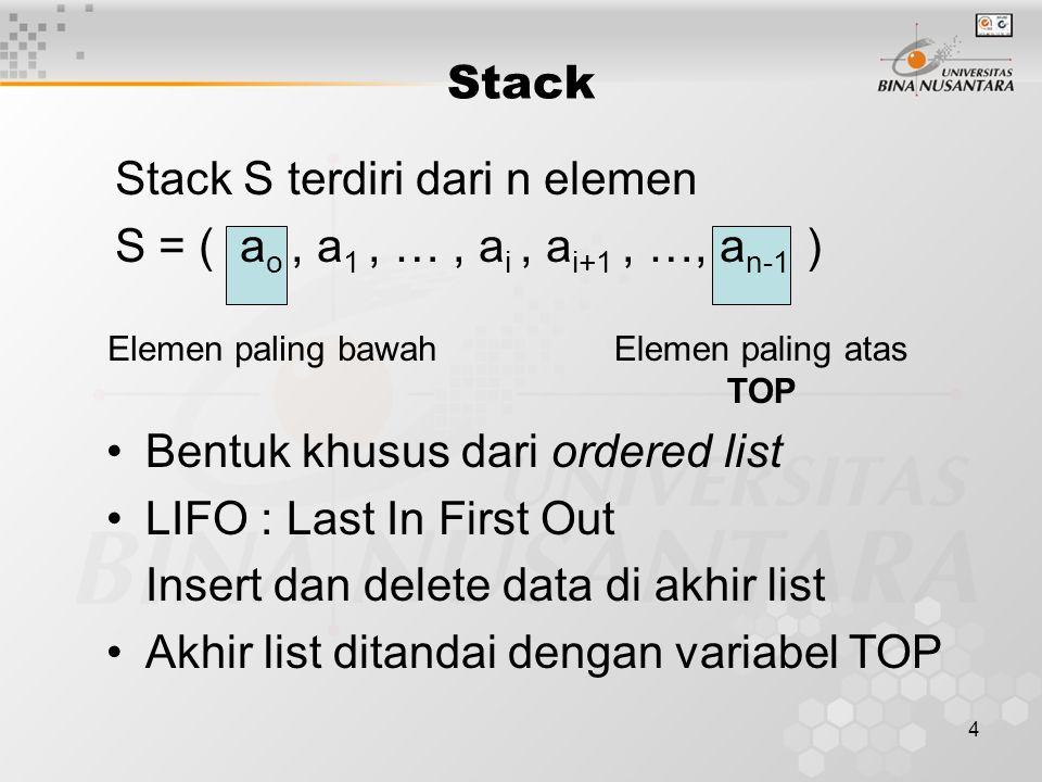 Stack S terdiri dari n elemen