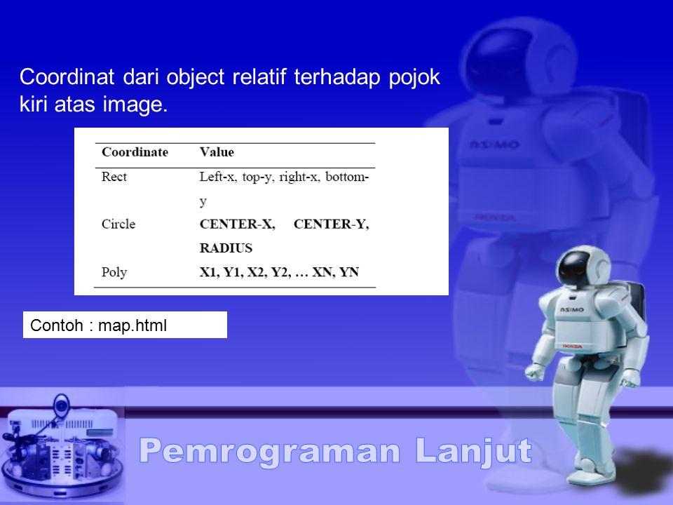 Coordinat dari object relatif terhadap pojok kiri atas image.