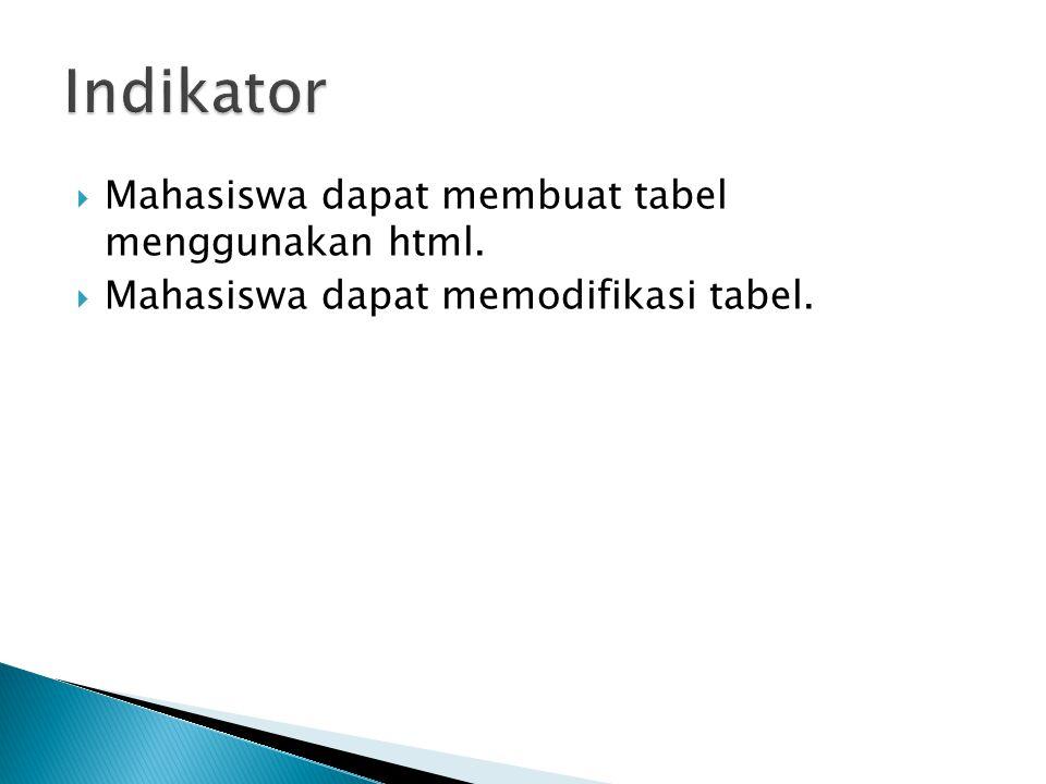 Indikator Mahasiswa dapat membuat tabel menggunakan html.