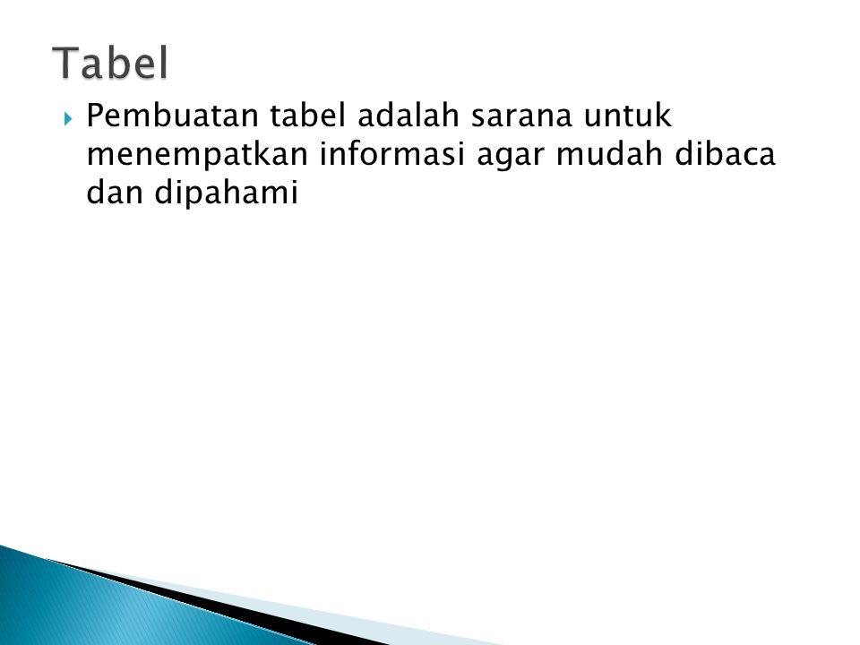 Tabel Pembuatan tabel adalah sarana untuk menempatkan informasi agar mudah dibaca dan dipahami