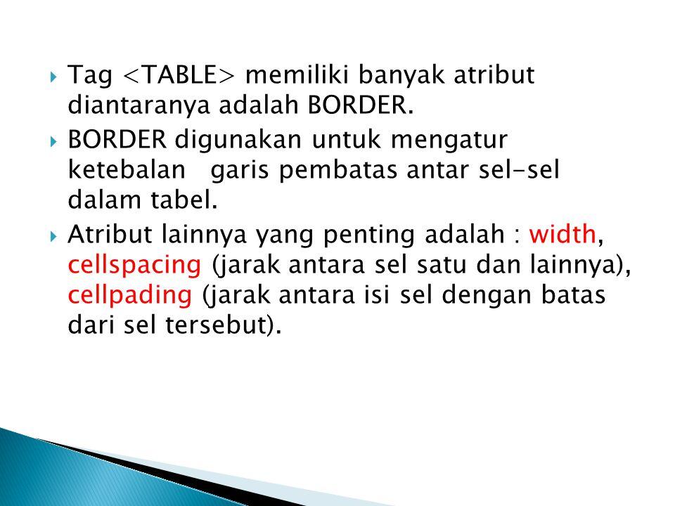 Tag <TABLE> memiliki banyak atribut diantaranya adalah BORDER.