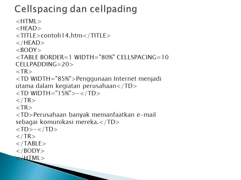 Cellspacing dan cellpading