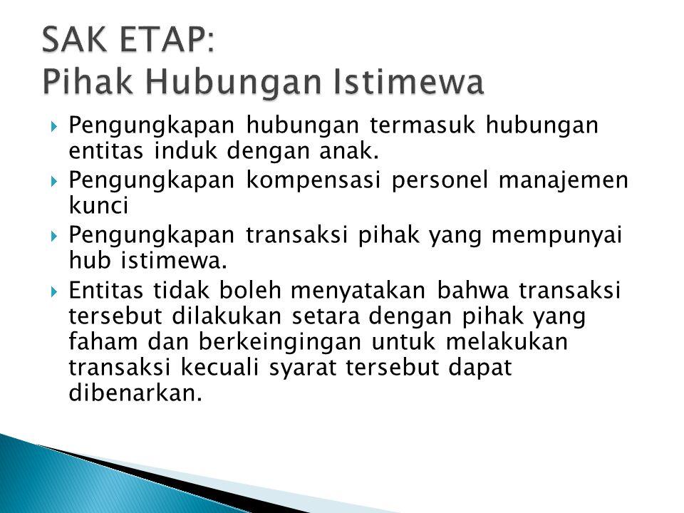 SAK ETAP: Pihak Hubungan Istimewa