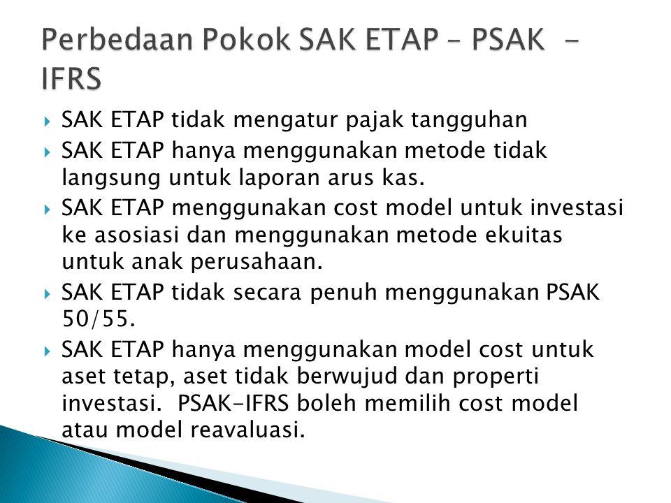 Perbedaan Pokok SAK ETAP – PSAK - IFRS