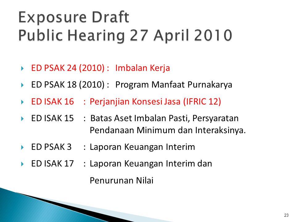 Exposure Draft Public Hearing 27 April 2010