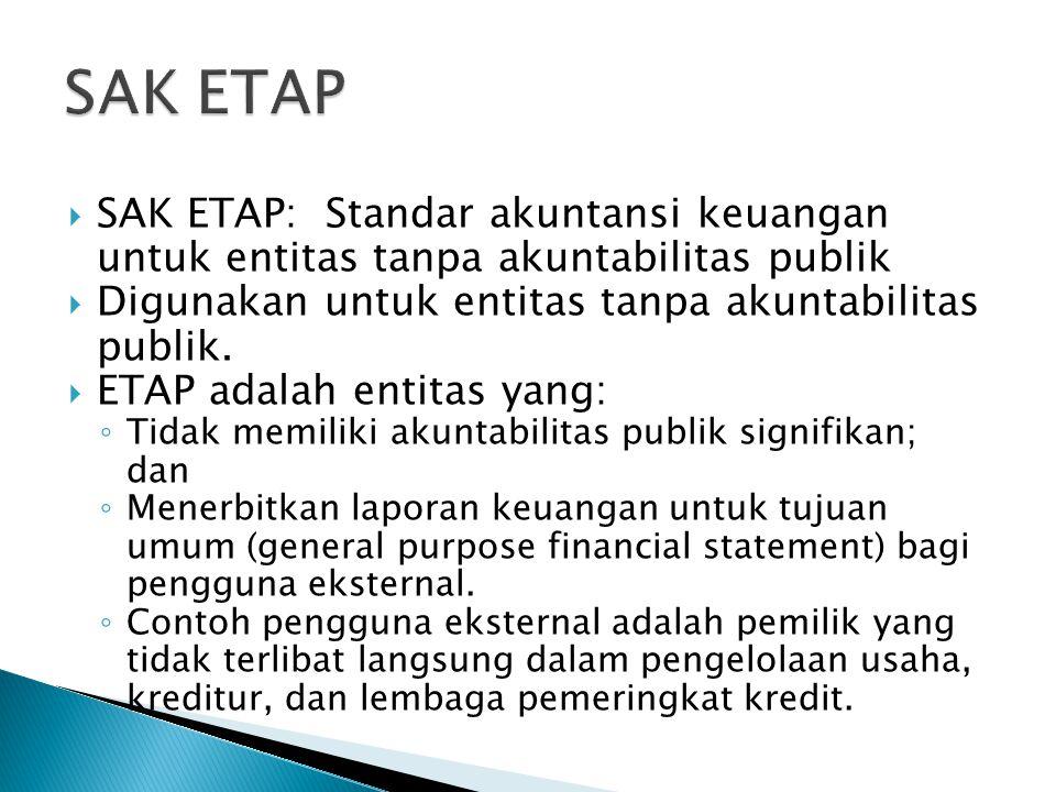 SAK ETAP SAK ETAP: Standar akuntansi keuangan untuk entitas tanpa akuntabilitas publik. Digunakan untuk entitas tanpa akuntabilitas publik.
