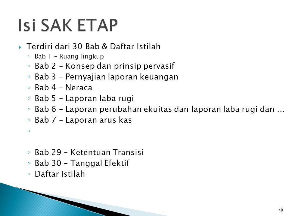 Isi SAK ETAP Terdiri dari 30 Bab & Daftar Istilah