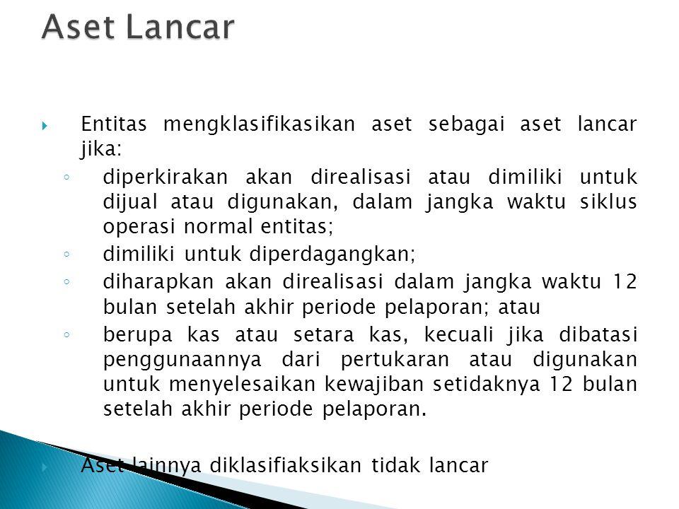 Aset Lancar Entitas mengklasifikasikan aset sebagai aset lancar jika: