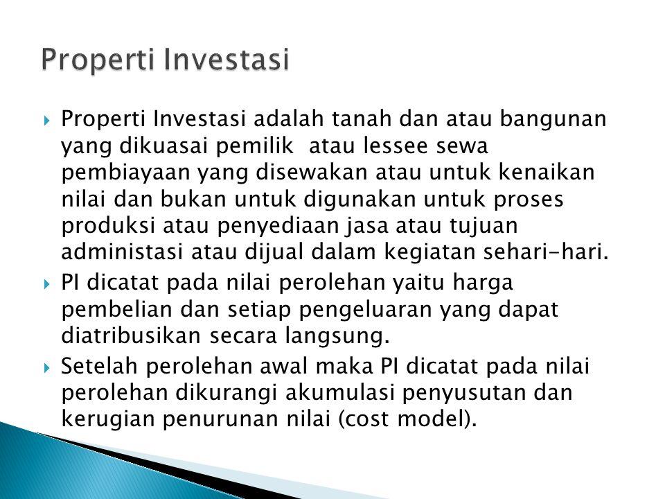 Properti Investasi