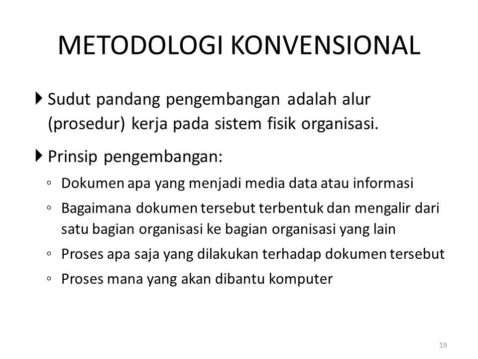 METODOLOGI KONVENSIONAL