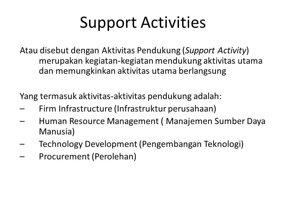 Support Activities