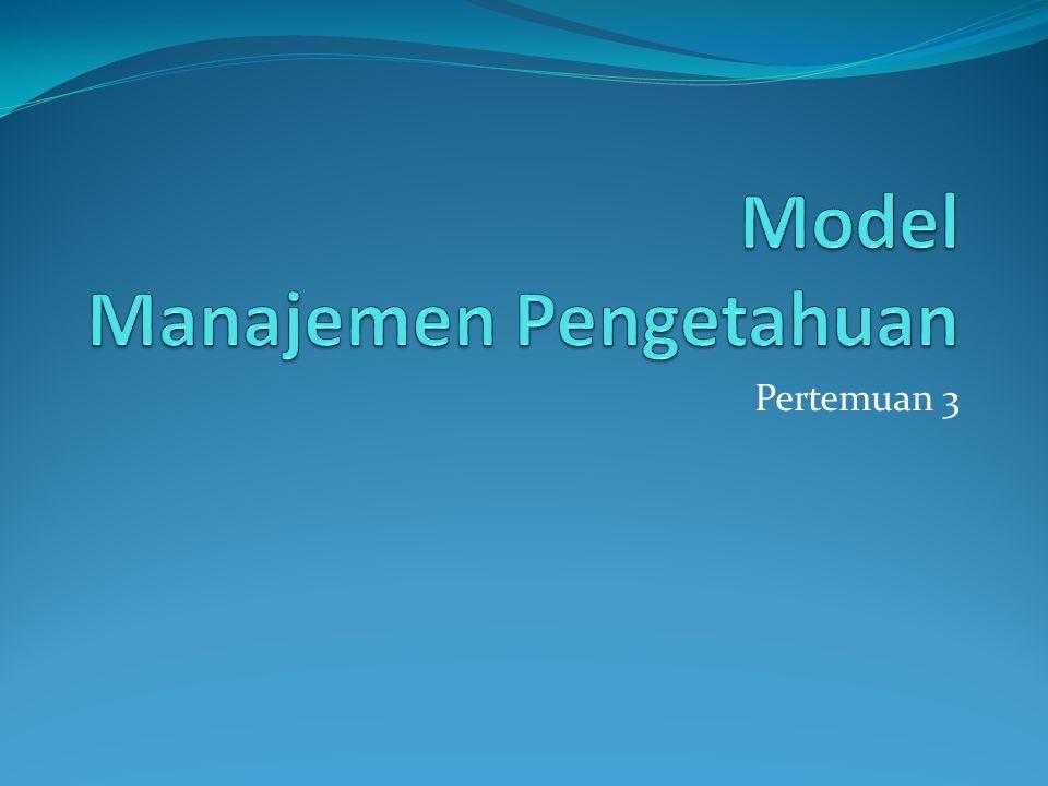 Model Manajemen Pengetahuan
