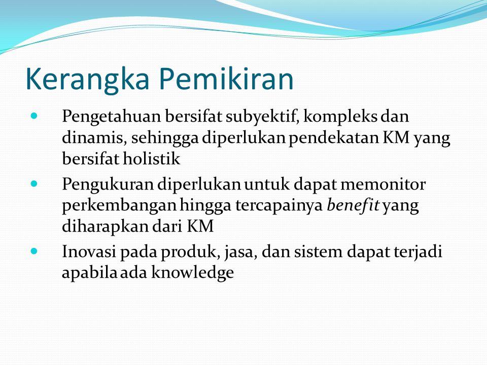 Kerangka Pemikiran Pengetahuan bersifat subyektif, kompleks dan dinamis, sehingga diperlukan pendekatan KM yang bersifat holistik.