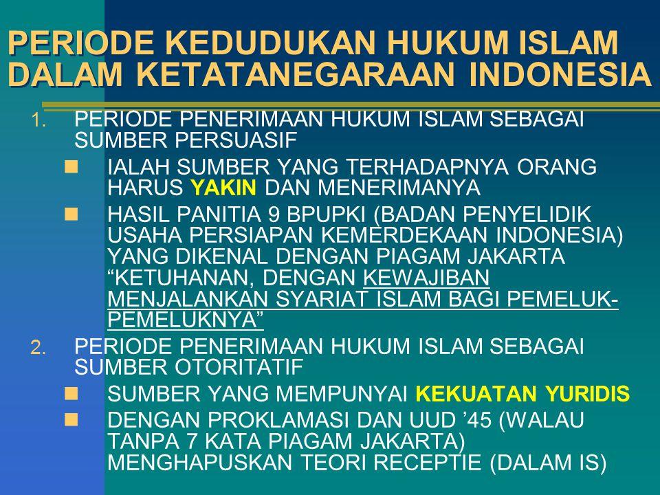 PERIODE KEDUDUKAN HUKUM ISLAM DALAM KETATANEGARAAN INDONESIA