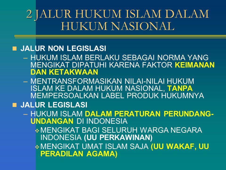 2 JALUR HUKUM ISLAM DALAM HUKUM NASIONAL