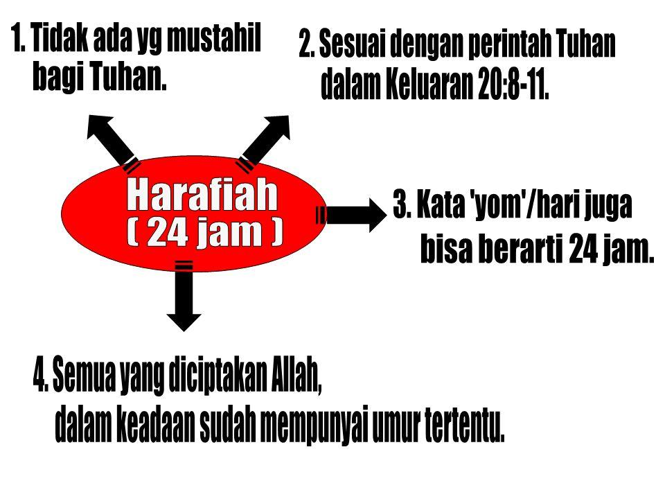 2. Sesuai dengan perintah Tuhan bagi Tuhan. dalam Keluaran 20:8-11.