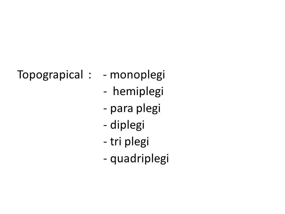 Topograpical : - monoplegi - hemiplegi - para plegi - diplegi - tri plegi - quadriplegi