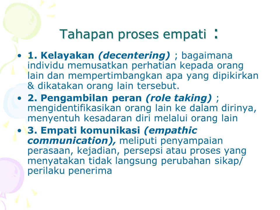 Tahapan proses empati :