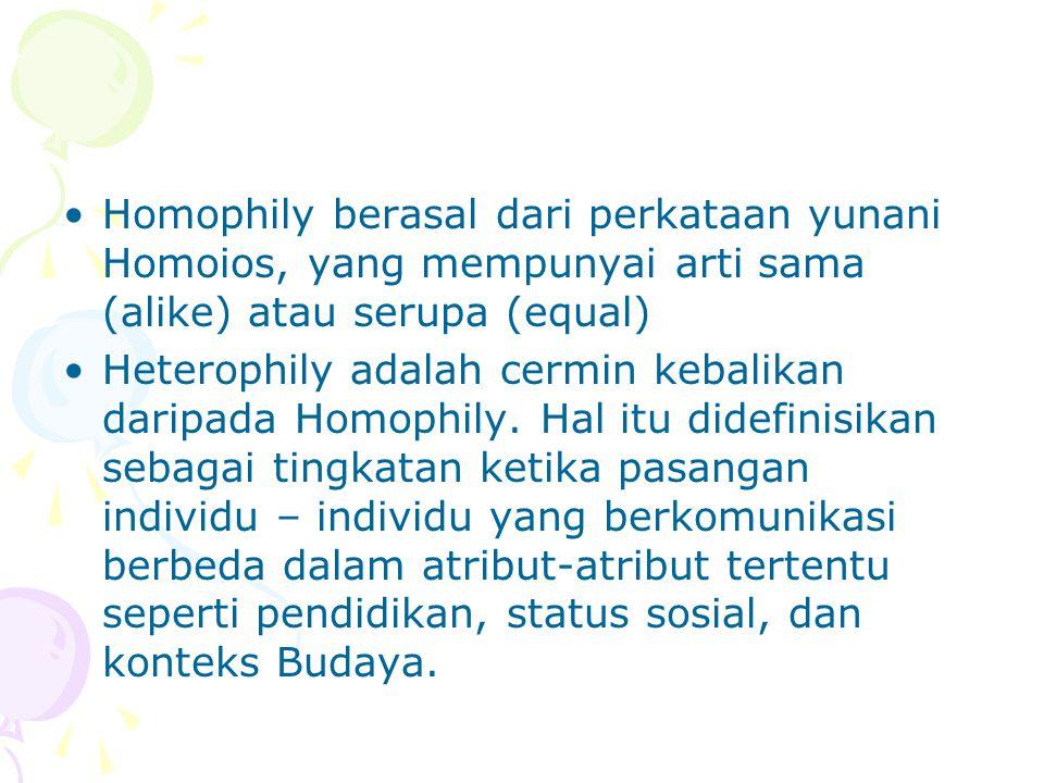 Homophily berasal dari perkataan yunani Homoios, yang mempunyai arti sama (alike) atau serupa (equal)