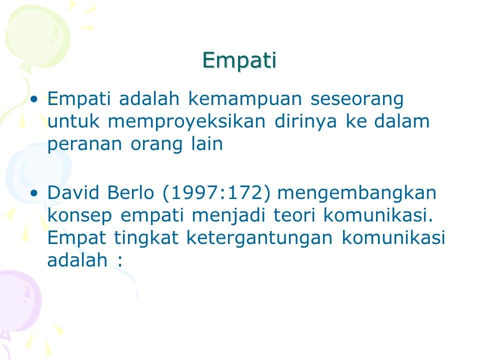 Empati Empati adalah kemampuan seseorang untuk memproyeksikan dirinya ke dalam peranan orang lain.