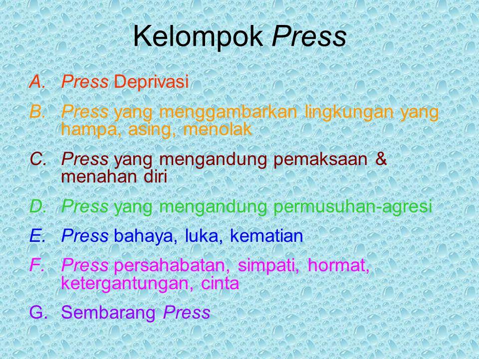 Kelompok Press Press Deprivasi